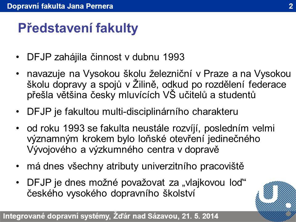 Představení fakulty 2TRANSCOM - Žilina 200923.6.