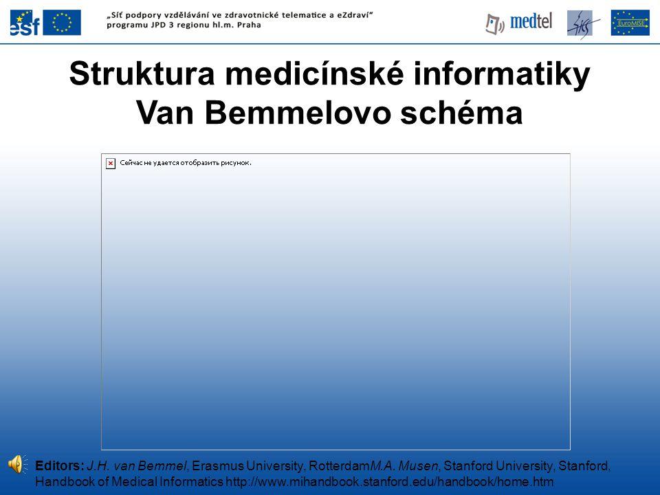 Editors: J.H. van Bemmel, Erasmus University, RotterdamM.A.