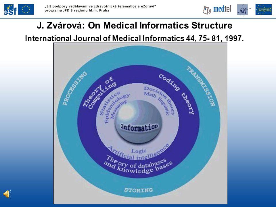 J. Zvárová: On Medical Informatics Structure International Journal of Medical Informatics 44, 75- 81, 1997.