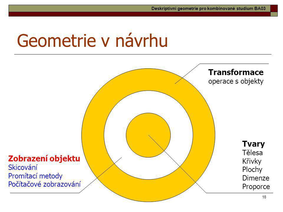 18 Geometrie v návrhu Zobrazení objektu Skicování Promítací metody Počítačové zobrazování Tvary Tělesa Křivky Plochy Dimenze Proporce Transformace ope