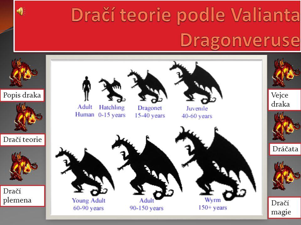 Popis draka Dračí teorie Dračí plemena Vejce draka Dráčata Dračí magie