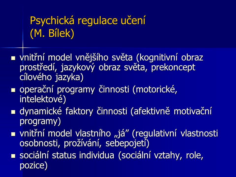 Psychická regulace učení (M. Bílek) vnitřní model vnějšího světa (kognitivní obraz prostředí, jazykový obraz světa, prekoncept cílového jazyka) vnitřn
