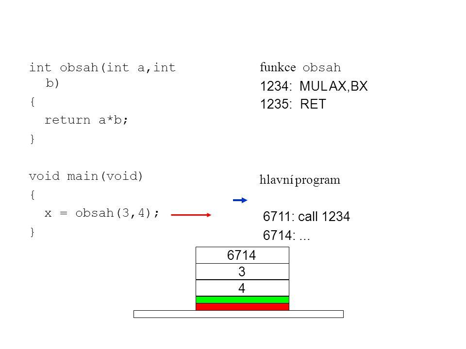 int obsah(int a,int b) { return a*b; } void main(void) { x = obsah(3,4); } funkce obsah 1234: MUL AX,BX 1235: RET hlavní program 6711: call 1234 6714: