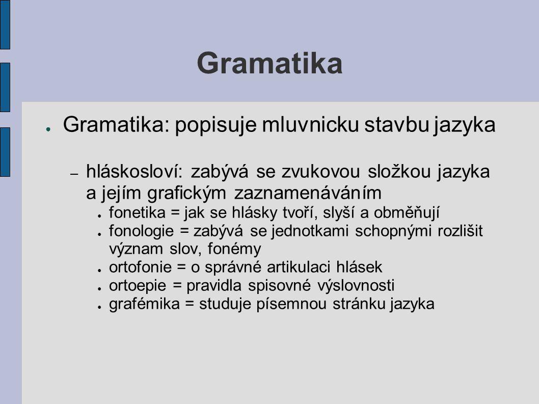 Gramatika ● Gramatika: popisuje mluvnicku stavbu jazyka – hláskosloví: zabývá se zvukovou složkou jazyka a jejím grafickým zaznamenáváním ● fonetika =