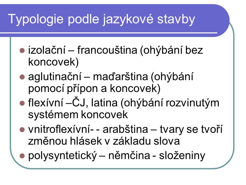 Typologie podle jazykové stavby izolační – francouština (ohýbání bez koncovek) aglutinační – maďarština (ohýbání pomocí přípon a koncovek) flexívní –Č