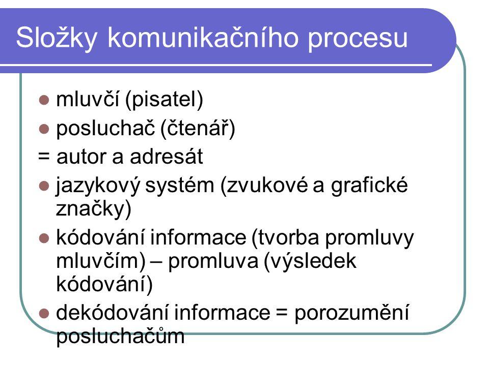 Složky komunikačního procesu mluvčí (pisatel) posluchač (čtenář) = autor a adresát jazykový systém (zvukové a grafické značky) kódování informace (tvo