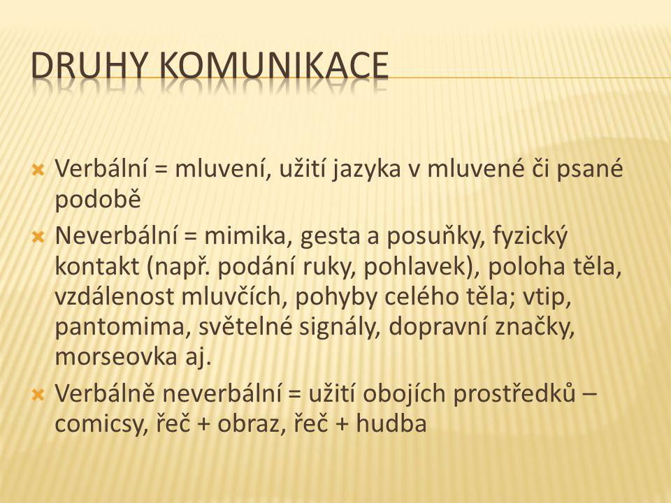  Verbální = mluvení, užití jazyka v mluvené či psané podobě  Neverbální = mimika, gesta a posuňky, fyzický kontakt (např. podání ruky, pohlavek), po