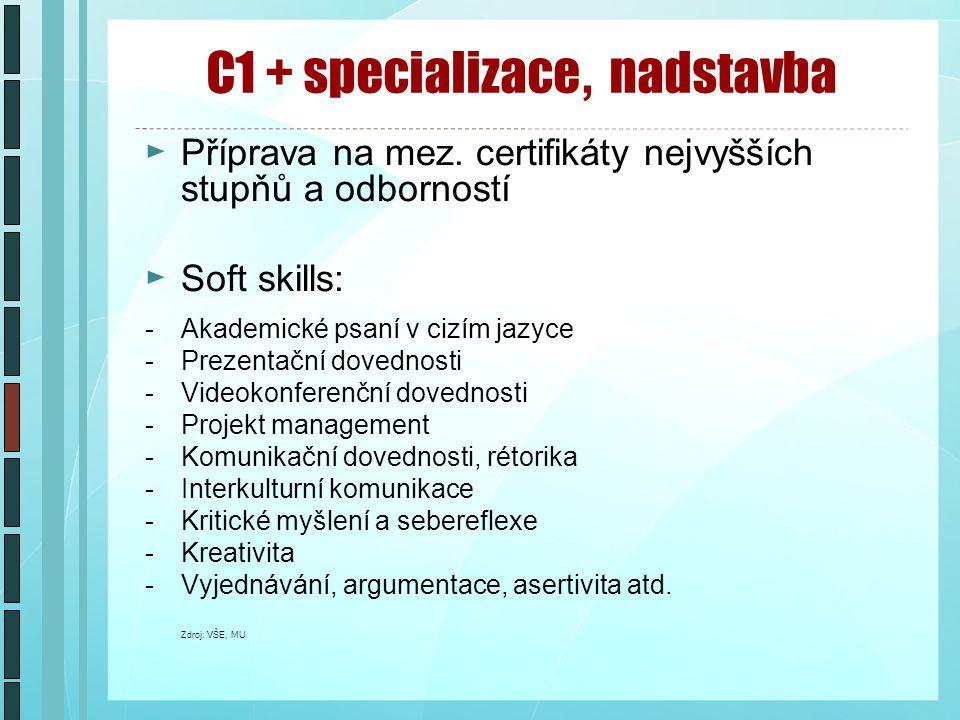 C1 + specializace, nadstavba ►Příprava na mez.