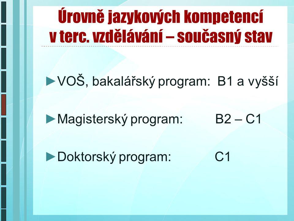 Úrovně jazykových kompetencí v terc.