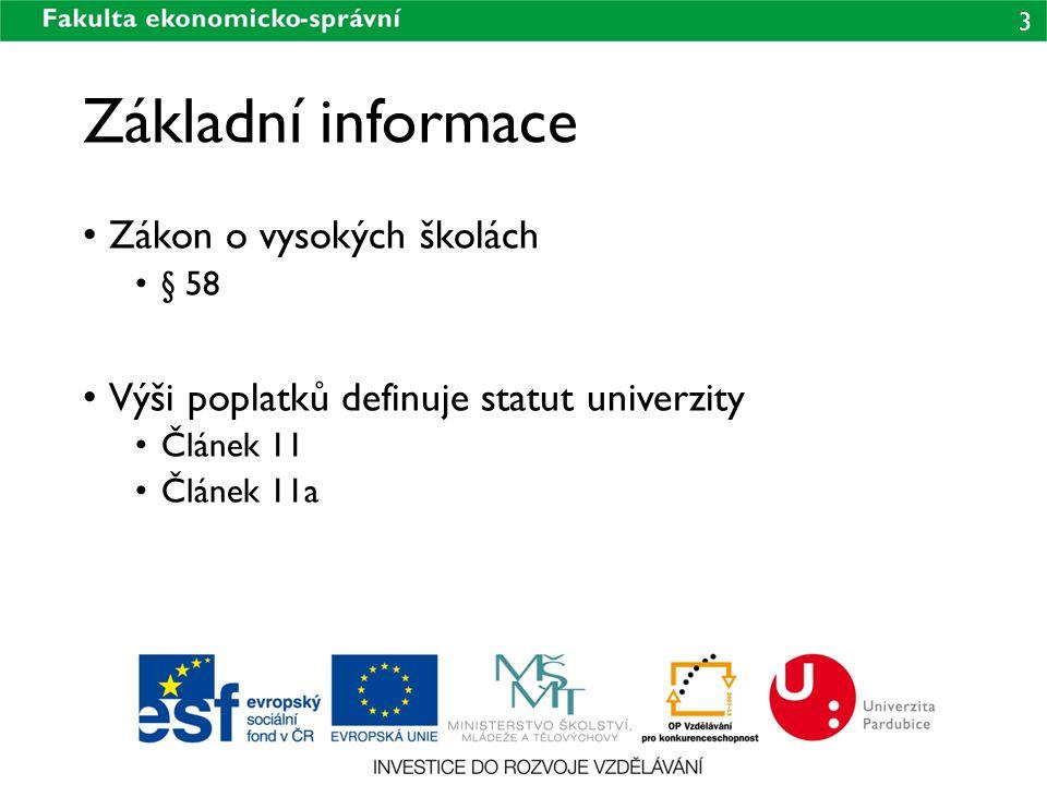 3 Základní informace Zákon o vysokých školách § 58 Výši poplatků definuje statut univerzity Článek 11 Článek 11a