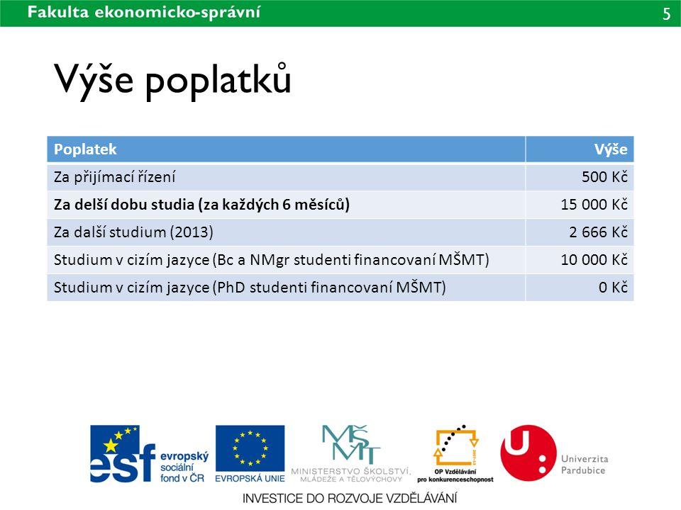 5 Výše poplatků PoplatekVýše Za přijímací řízení500 Kč Za delší dobu studia (za každých 6 měsíců)15 000 Kč Za další studium (2013)2 666 Kč Studium v cizím jazyce (Bc a NMgr studenti financovaní MŠMT)10 000 Kč Studium v cizím jazyce (PhD studenti financovaní MŠMT)0 Kč