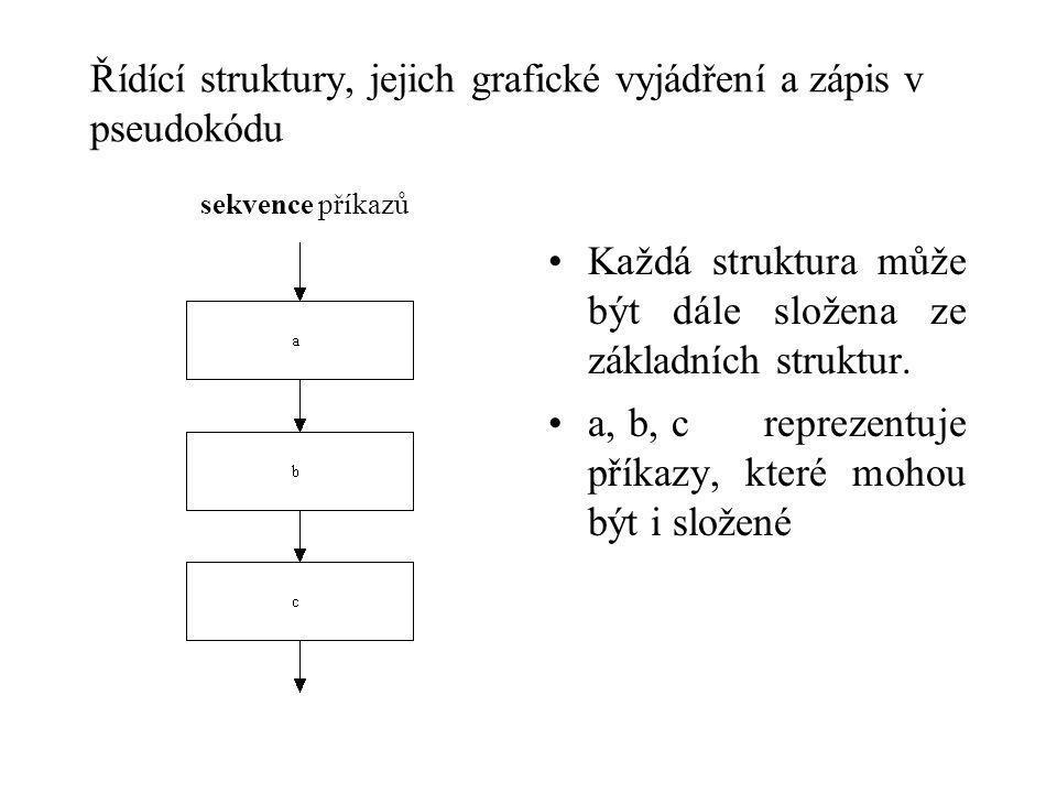 Řídící struktury, jejich grafické vyjádření a zápis v pseudokódu sekvence příkazů Každá struktura může být dále složena ze základních struktur.