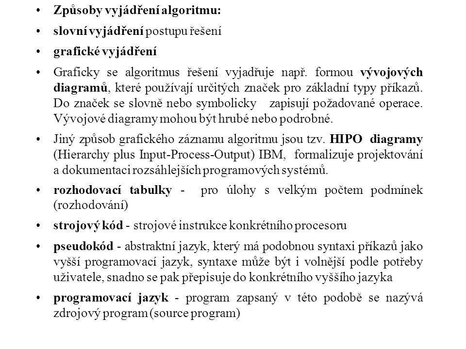 Záznam algoritmu na disk Druhým krokem je záznam algoritmu řešení - ve vhodném programovacím jazyce - a jeho zápis prostřednictvím editoru na disk.