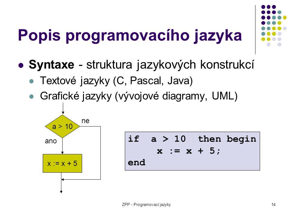 ZPP - Programovací jazyky14 Popis programovacího jazyka Syntaxe - struktura jazykových konstrukcí Textové jazyky (C, Pascal, Java) Grafické jazyky (vý