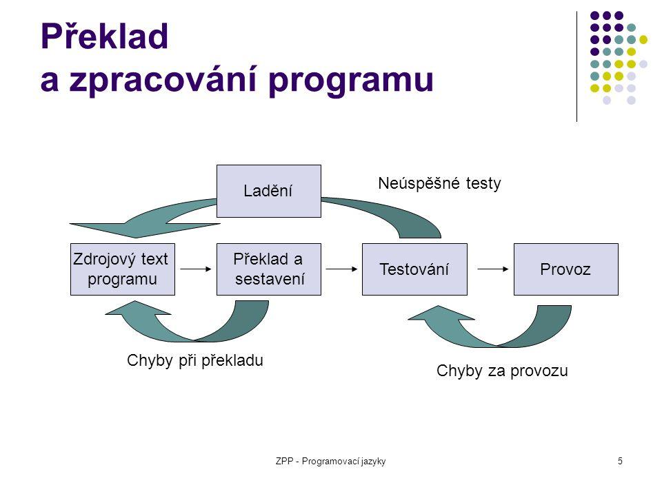 ZPP - Programovací jazyky5 Překlad a zpracování programu Zdrojový text programu Překlad a sestavení Testování Chyby při překladu Neúspěšné testy Provo