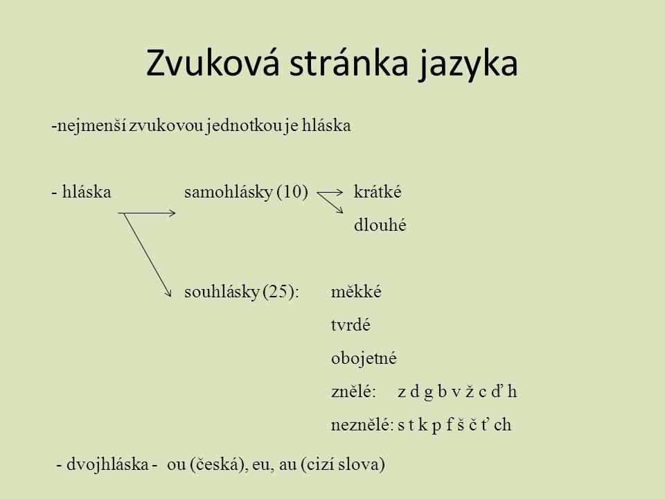 Zvuková stránka jazyka -nejmenší zvukovou jednotkou je hláska - hláska samohlásky (10) krátké dlouhé souhlásky (25): měkké tvrdé obojetné znělé: z d g