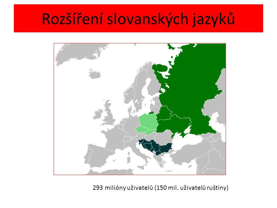 Rozšíření slovanských jazyků 293 milióny uživatelů (150 mil. uživatelů ruštiny)