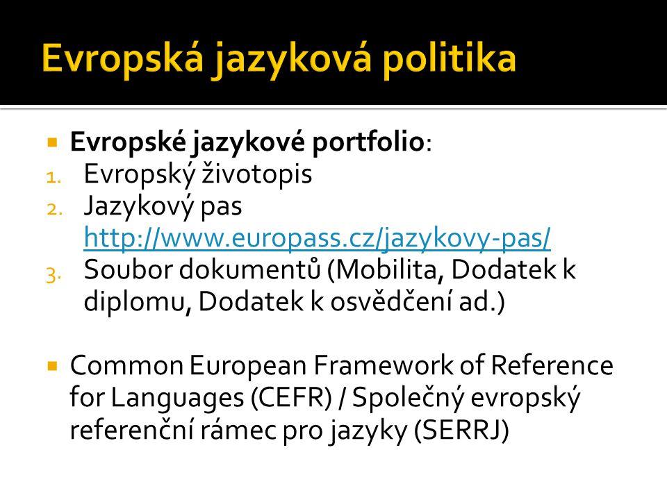  Evropské jazykové portfolio: 1. Evropský životopis 2. Jazykový pas http://www.europass.cz/jazykovy-pas/ http://www.europass.cz/jazykovy-pas/ 3. Soub