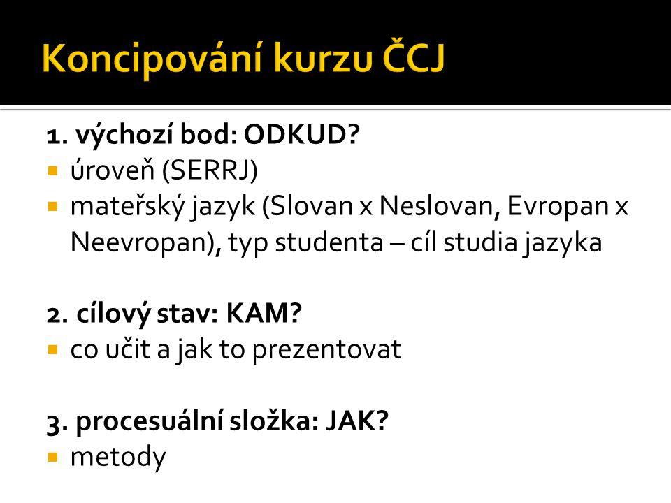 1. výchozí bod: ODKUD?  úroveň (SERRJ)  mateřský jazyk (Slovan x Neslovan, Evropan x Neevropan), typ studenta – cíl studia jazyka 2. cílový stav: KA