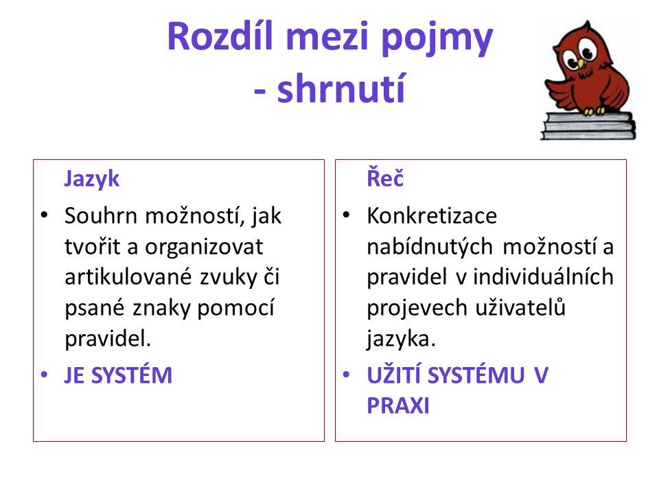 Rozdíl mezi pojmy - shrnutí Jazyk Souhrn možností, jak tvořit a organizovat artikulované zvuky či psané znaky pomocí pravidel. JE SYSTÉM Řeč Konkretiz