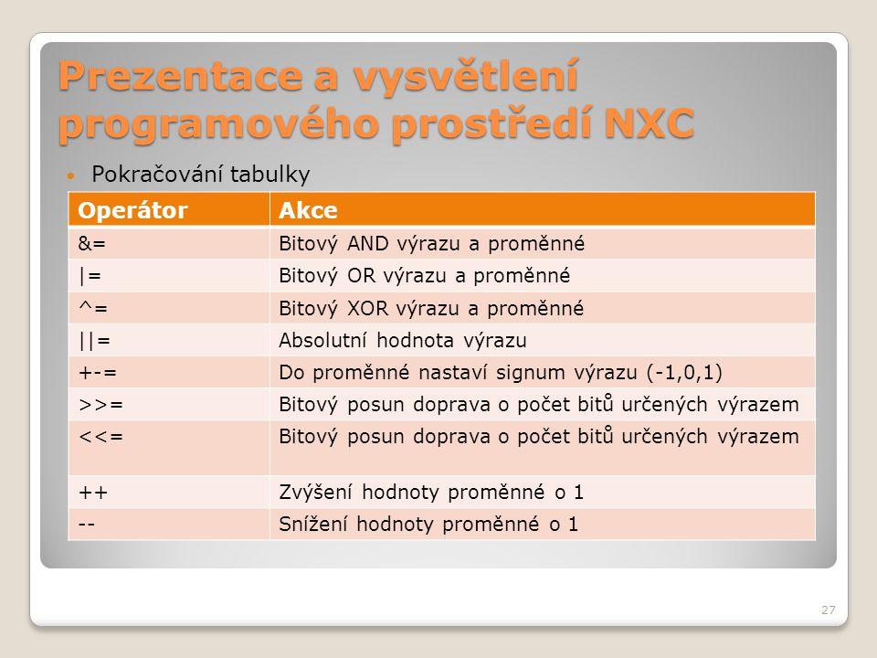 Prezentace a vysvětlení programového prostředí NXC Pokračování tabulky 27 OperátorAkce &=Bitový AND výrazu a proměnné  =Bitový OR výrazu a proměnné ^=
