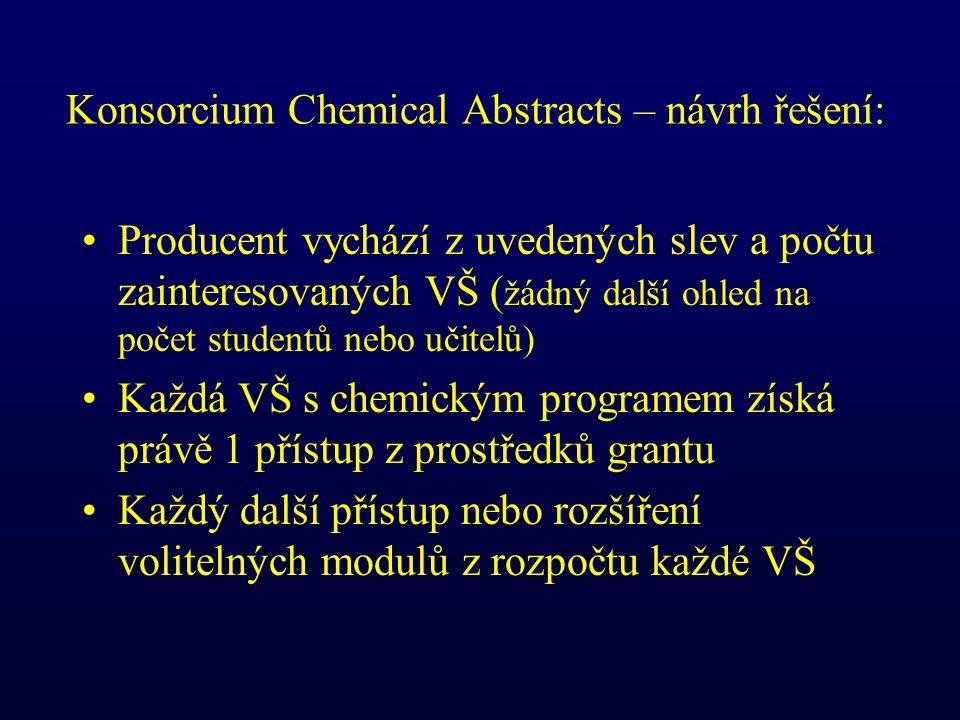 Konsorcium Chemical Abstracts – návrh řešení: Producent vychází z uvedených slev a počtu zainteresovaných VŠ ( žádný další ohled na počet studentů nebo učitelů) Každá VŠ s chemickým programem získá právě 1 přístup z prostředků grantu Každý další přístup nebo rozšíření volitelných modulů z rozpočtu každé VŠ