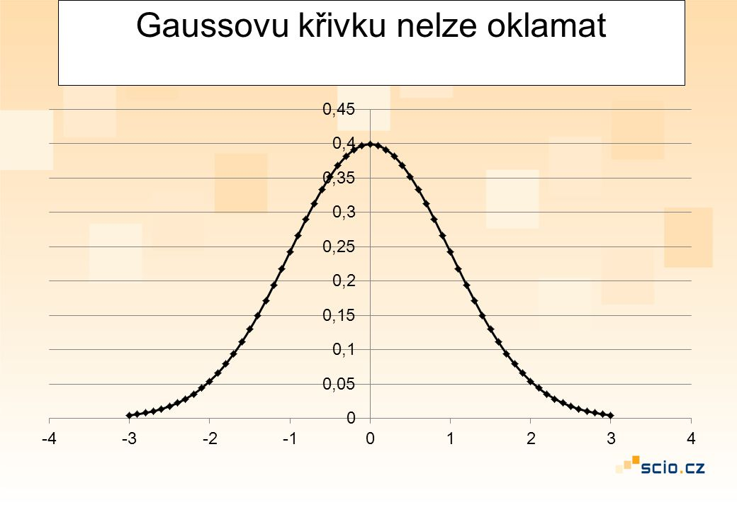 Gaussovu křivku nelze oklamat