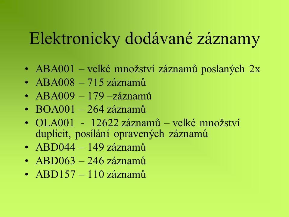 Elektronicky dodávané záznamy ABA001 – velké množství záznamů poslaných 2x ABA008 – 715 záznamů ABA009 – 179 –záznamů BOA001 – 264 záznamů OLA001 - 12622 záznamů – velké množství duplicit, posílání opravených záznamů ABD044 – 149 záznamů ABD063 – 246 záznamů ABD157 – 110 záznamů