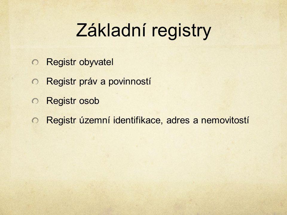 Základní registry Registr obyvatel Registr práv a povinností Registr osob Registr územní identifikace, adres a nemovitostí