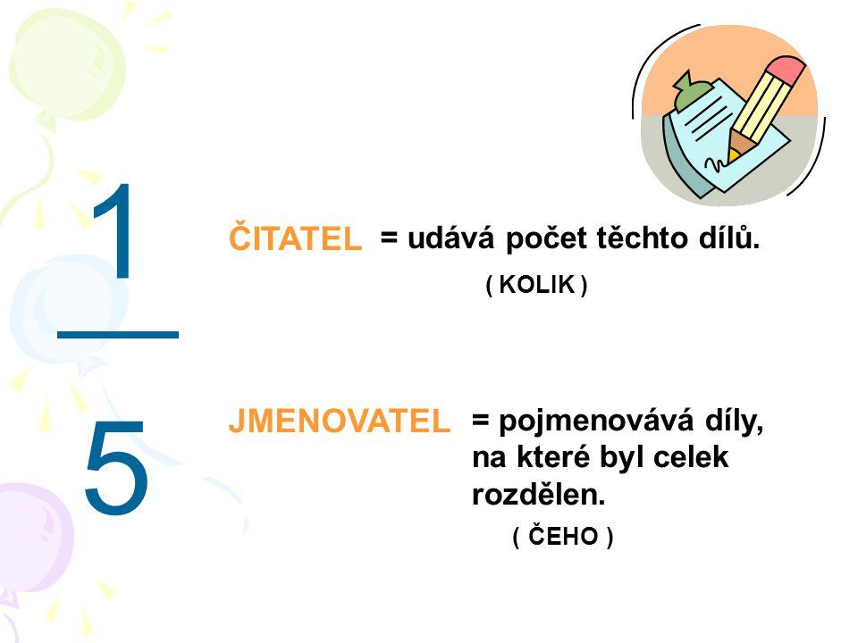 1515 ČITATEL JMENOVATEL = udává počet těchto dílů. ( KOLIK ) = pojmenovává díly, na které byl celek rozdělen. ( ČEHO )