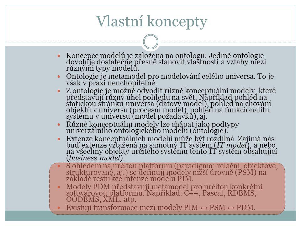 Vlastní koncepty Koncepce modelů je založena na ontologii.