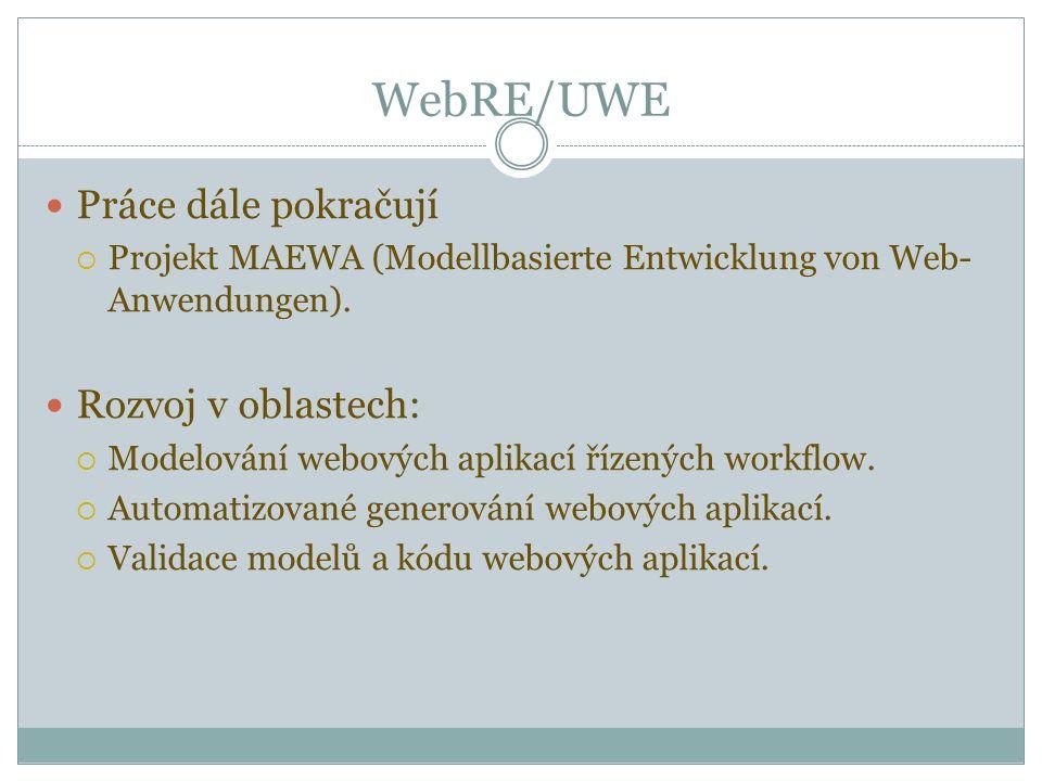 WebRE/UWE Práce dále pokračují  Projekt MAEWA (Modellbasierte Entwicklung von Web- Anwendungen).