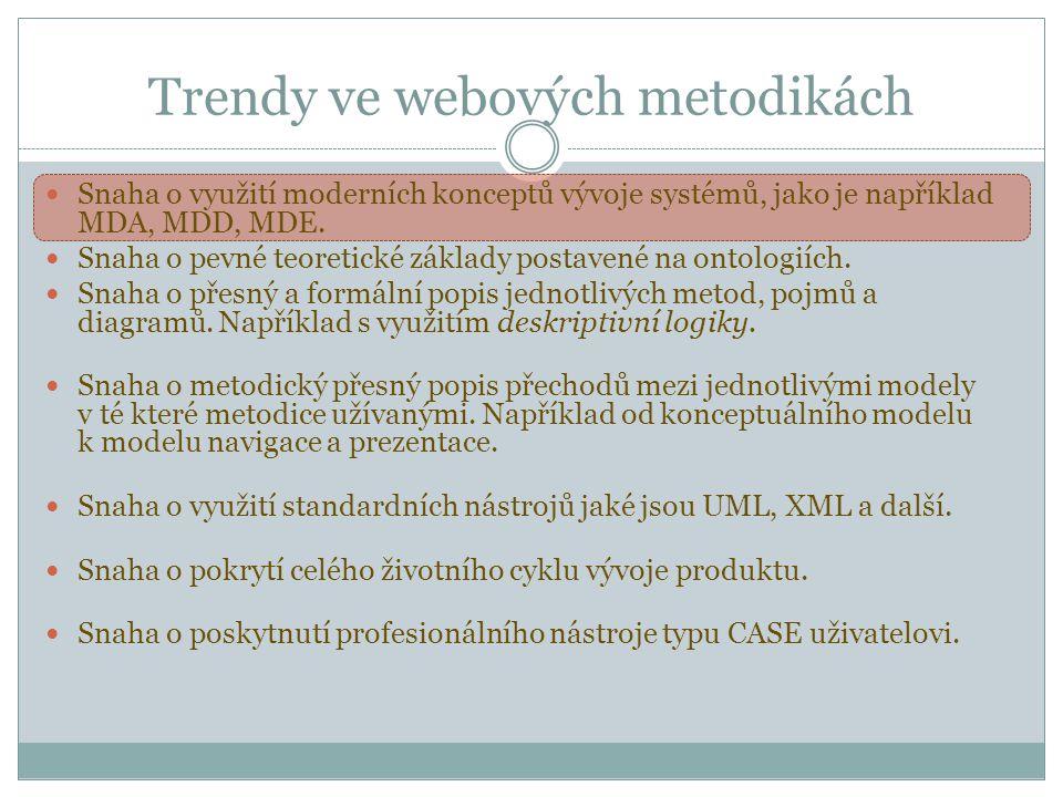 Trendy ve webových metodikách Snaha o využití moderních konceptů vývoje systémů, jako je například MDA, MDD, MDE.