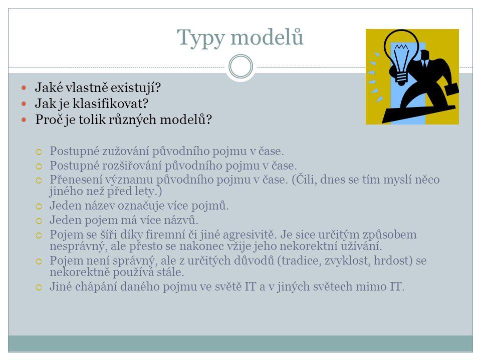 Typy modelů Jaké vlastně existují. Jak je klasifikovat.