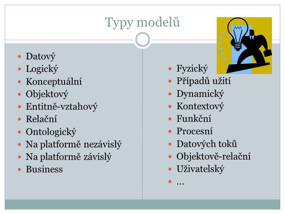 """Moje dvě cesty k MDA v letošním roce Tvorba software 2002 """"UML – několik kritických poznámek"""" Tvorba software 2003 """"Objektové metodologie – jejich užití a výklad Tvorba software 2004 """"Kritika některých výkladů objektově orientovaného paradigmatu Objekty 2004 """"Několik poznámek k porozumění objektového paradigmatu Tvorba software 2005 """"Zásady konceptuálního totálně objektově orientovaného modelování Objekty 2005 """"Konceptuální modelování Tvorba software 2006 """"Konceptuální modelování, formální základy a ontologie Objekty 2006 """"Ontologické základy konceptuální normalizace Tvorba software 2007 """"Modely, modelování, MDA a UML Tvorba software 2001 """"Tvorba webových sídel jako inženýrský úkol Objekty 2001 """"Object-Oriented Hypermedia Design Model Tvorba software 2002 """"Metodologie OOHDM, jazyk Lua a tvorba webových aplikací Tvorba software 2003 """"Metodologie orientované na tvorbu webových sídel Objekty 2003 """"WebML – Objektově orientovaná metodika pro tvorbu webových sídel Tvorba software 2004 """"Metodiky orientované na tvorbu webových sídel Tvorba software 2005 """"Metodika UWE (UML based Web Engineering) Tvorba software 2006 """"Novinky ve webových metodikách a metodika OntoWeaver Tvorba software 2007 """"Novinky ve webových metodikách a metodika WebRE/UWE MDA je logické završení snahy o správné a efektivní využití modelování ve všech fázích životního cyklu produktu."""