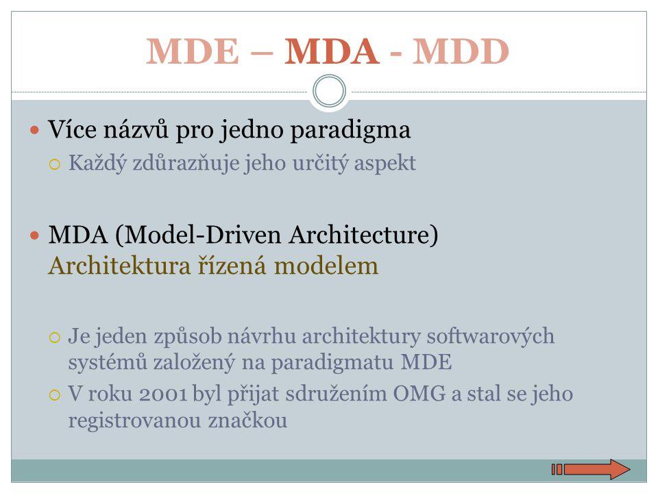 Více názvů pro jedno paradigma  Každý zdůrazňuje jeho určitý aspekt MDA (Model-Driven Architecture) Architektura řízená modelem  Je jeden způsob návrhu architektury softwarových systémů založený na paradigmatu MDE  V roku 2001 byl přijat sdružením OMG a stal se jeho registrovanou značkou MDE – MDA - MDD
