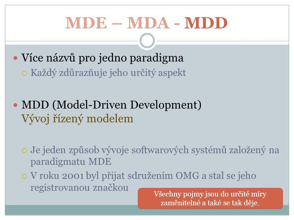Více názvů pro jedno paradigma  Každý zdůrazňuje jeho určitý aspekt MDD (Model-Driven Development) Vývoj řízený modelem  Je jeden způsob vývoje softwarových systémů založený na paradigmatu MDE  V roku 2001 byl přijat sdružením OMG a stal se jeho registrovanou značkou MDE – MDA - MDD Všechny pojmy jsou do určité míry zaměnitelné a také se tak děje.