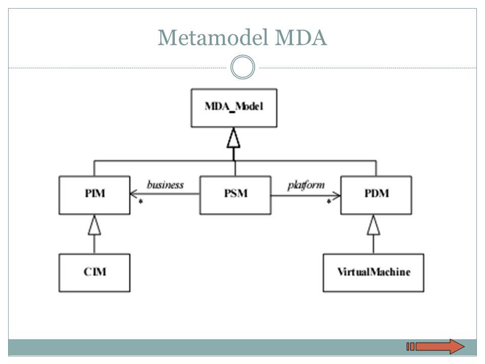 požadavky business návrh analýza implementace technologie abstrakcerealizace