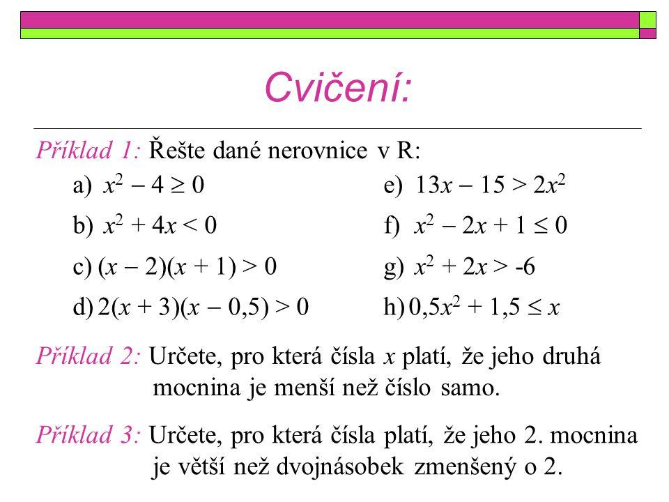 Cvičení: Příklad 1: Řešte dané nerovnice v R: a) x 2  4  0 b) x 2 + 4x < 0 c)(x  2)(x + 1) > 0 d)2(x + 3)(x  0,5) > 0 e) 13x  15 > 2x 2 f) x 2 