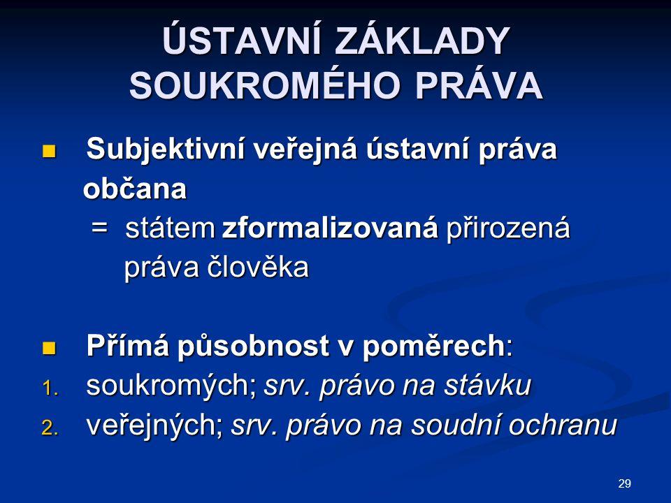 29 ÚSTAVNÍ ZÁKLADY SOUKROMÉHO PRÁVA Subjektivní veřejná ústavní práva Subjektivní veřejná ústavní práva občana občana = státem zformalizovaná přirozen