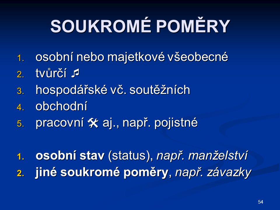 54 SOUKROMÉ POMĚRY 1. osobní nebo majetkové všeobecné 2. tvůrčí  3. hospodářské vč. soutěžních 4. obchodní 5. pracovní  aj., např. pojistné 1. osobn