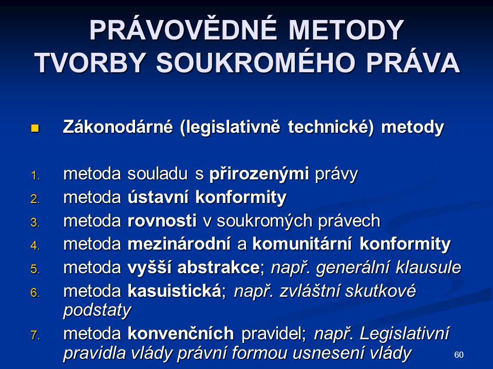 60 PRÁVOVĚDNÉ METODY TVORBY SOUKROMÉHO PRÁVA Zákonodárné (legislativně technické) metody Zákonodárné (legislativně technické) metody 1. metoda souladu