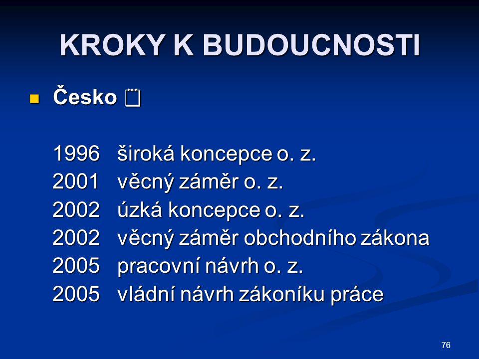76 KROKY K BUDOUCNOSTI Česko  Česko  1996 široká koncepce o. z. 1996 široká koncepce o. z. 2001 věcný záměr o. z. 2001 věcný záměr o. z. 2002 úzká k