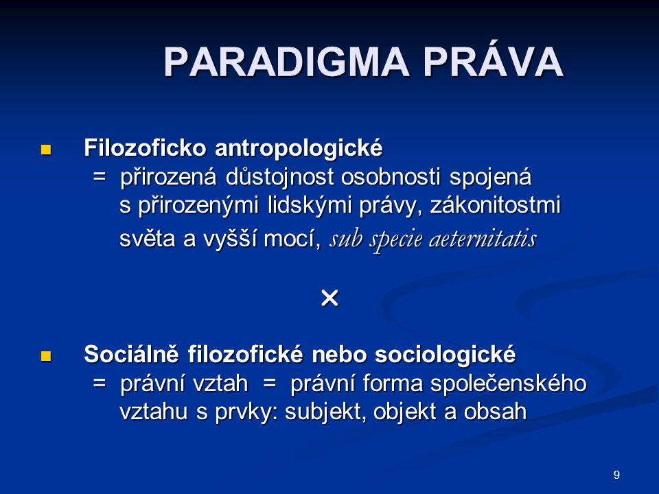 9 PARADIGMA PRÁVA Filozoficko antropologické Filozoficko antropologické = přirozená důstojnost osobnosti spojená = přirozená důstojnost osobnosti spoj
