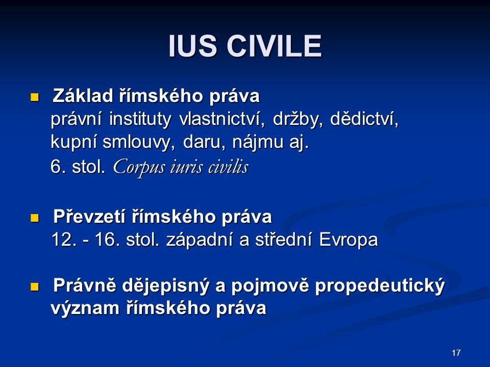 17 IUS CIVILE Základ římského práva Základ římského práva právní instituty vlastnictví, držby, dědictví, právní instituty vlastnictví, držby, dědictví, kupní smlouvy, daru, nájmu aj.