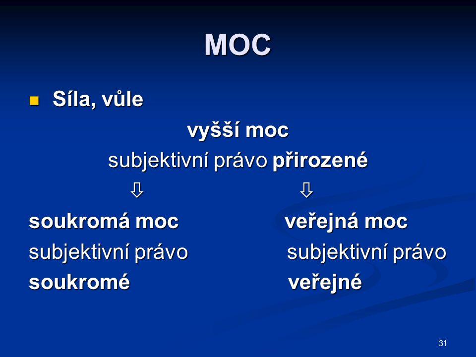 31 MOC Síla, vůle Síla, vůle vyšší moc subjektivní právo přirozené     soukromá moc veřejná moc subjektivní právo subjektivní právo soukromé veřejné