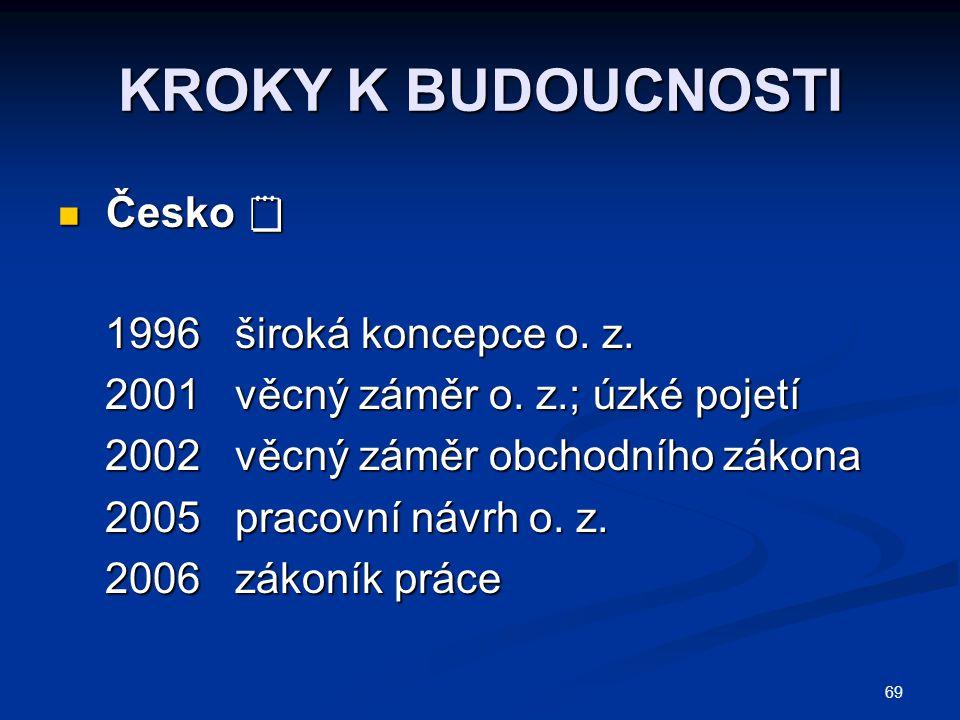 69 KROKY K BUDOUCNOSTI Česko  Česko  1996 široká koncepce o.