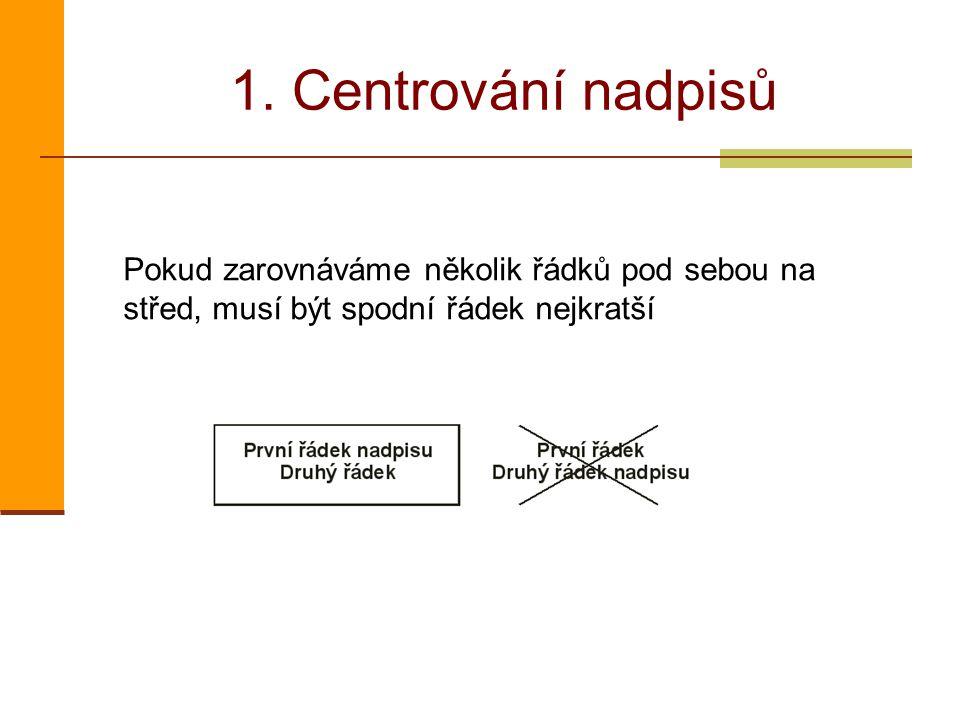 1. Centrování nadpisů Pokud zarovnáváme několik řádků pod sebou na střed, musí být spodní řádek nejkratší