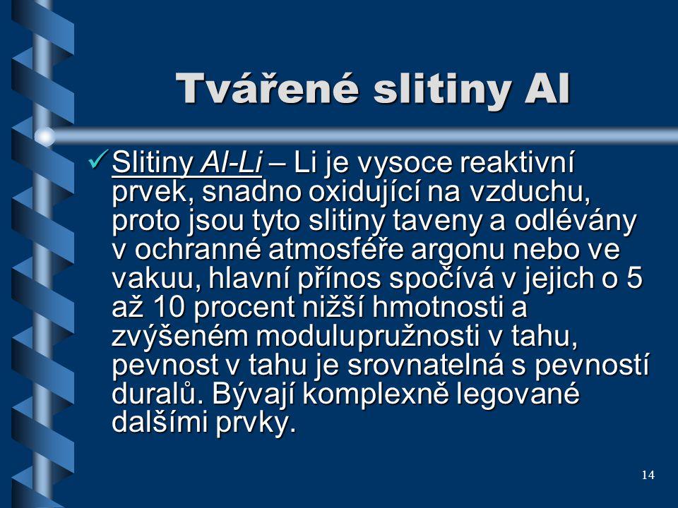 14 Tvářené slitiny Al Slitiny Al-Li – Li je vysoce reaktivní prvek, snadno oxidující na vzduchu, proto jsou tyto slitiny taveny a odlévány v ochranné