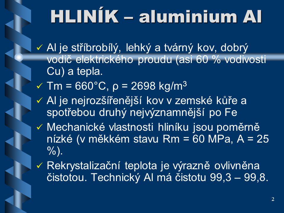 2 HLINÍK – aluminium Al Al je stříbrobílý, lehký a tvárný kov, dobrý vodič elektrického proudu (asi 60 % vodivosti Cu) a tepla. Tm = 660°C, ρ = 2698 k